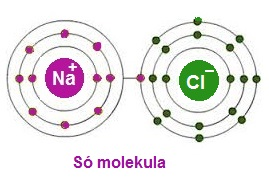 peridot-a-natrium-nem-so-kep004