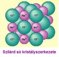 peridot-a-natrium-nem-so-kep006
