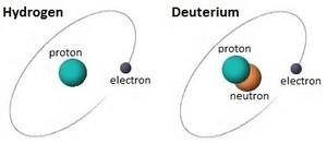 peridot-deuterium-kep002